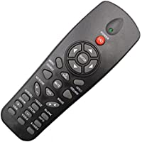 CK Global Brand for Dell projector 1409X Remote Control