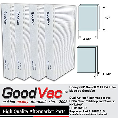 Honeywell Non-OEM HEPA Filter Pack to fit HHT270 HHT290 HEPA Clean Air Purifiers by GoodVac (4) by GoodVac