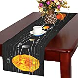 your-fantasia Planet of Solar System with Astronomical Signs Cotton Linen Table Runner 14 x 72 inch
