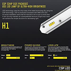 BEAMTECH H1 LED Headlight Bulb, 50W 6500K 8000Lumens Extremely Brigh CSP Chips Conversion Kit
