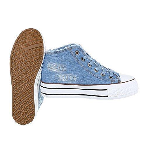 Blanco Store Jeans Lona Zapatillas para de Mujer rPdraqw