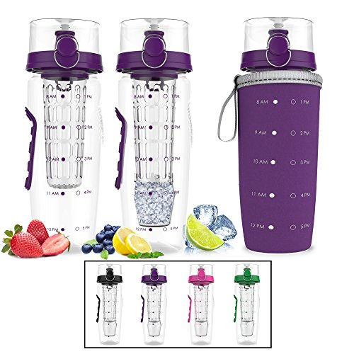 Bevgo Infuser Water Bottle - Large 32oz - Hydration Timeline Tracker - Detachable Ice Gel Ball with Flip Top Lid - Quit Sugar Multiple Colors with Recipe Gift Included