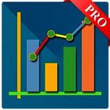 pro chart - Professional Charts (Pro)