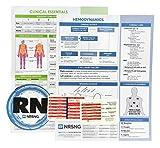 Nursing Student Tool Box Gift for Nursing Students (Nursing Student Kit: 4 NCLEX Cheat Sheets,2 Lab Cards, Drug Cards, Mnemonics, more)