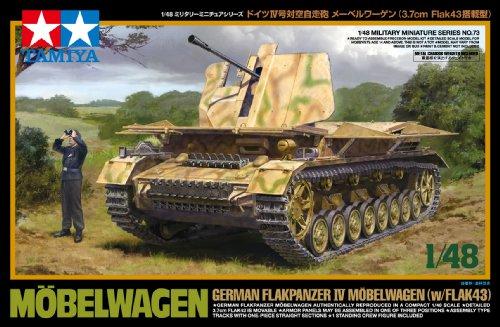 Review Tamiya – German Flakpanzer
