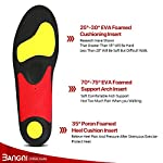 NATARIFITNESS..COM  51Xjxt8b2YL._SS150_ 3ANGNI Free Trim Mild Flat Feet Orthotic Arch Support Insert, for Relieve Forefoot Pain, Plantar Fasciitis and Heel Pain…