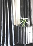 Mrkttrend Drapes, Silver, 54Wx96L, Sold Individually Review