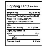 KINDEEP 12V G4 LED Bulb 10 Watt Halogen Bulb Replacement, Bi-Pin Light Bulb, 3000K Warm White, G4 Base T3 JC Type, Not Dimmable, Pack of 6