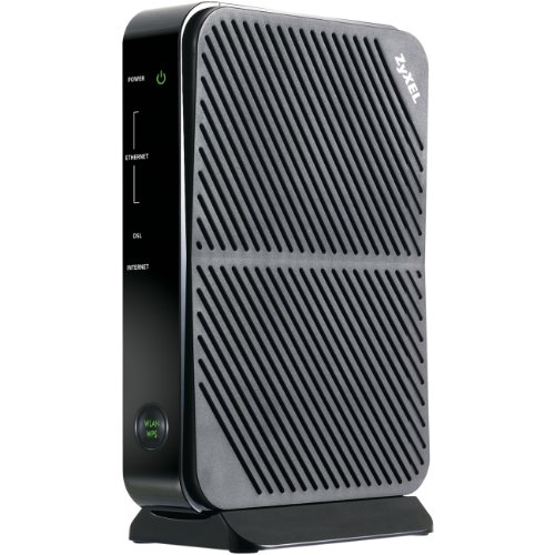 ADSL2+802.11N