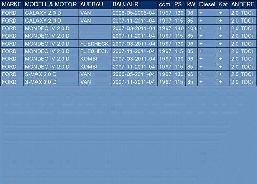 ETS-EXHAUST 2787 Mittelrohr Auspuff f/ür GALAXY MONDEO IV S-MAX 2.0 D VAN FLIE/ßHECK KOMBI 130//115//140hp 2006-2011
