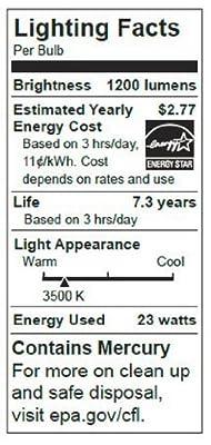 TCP 1P382335K CFL PAR38-90 Watt Equivalent (23W) Bright White (3500K) PAR Flood Light Bulb