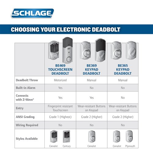 Schlage Touchscreen Z Wave Smart Deadbolt Lock
