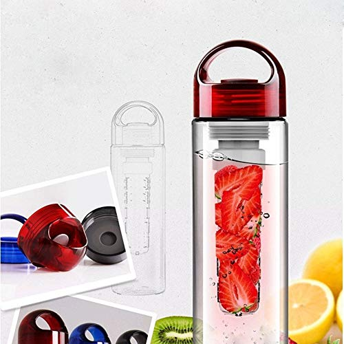 Pitcher Panthers Glass (Water Bottle Infuser - Fruit Water Bottle Infuser Bpa Free Sports With Box Health Lemon Juice Make Eco Friendly Kc1119 - Pack Pitcher Fruit Glass Bottle 32oz Insulated Straw Water)