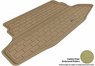 3D MAXpider Cargo Custom Fit All-Weather Floor Mat for Select Nissan Juke Models - Kagu Rubber (Tan) (B00HHKNH1A)   Amazon price tracker / tracking, Amazon price history charts, Amazon price watches, Amazon price drop alerts