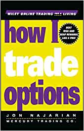 How to trade options amazon