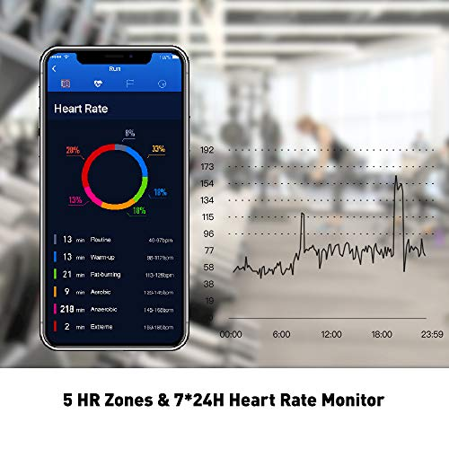 DR.VIVA GPS Watch Men Activity Tracker GPS Watch Touch Screen Sports Watch Rate/Sleep/Step/Counter Waterproof GPS Fitness Watch
