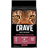 Crave Indoor Grain Free Dry Cat Food with Protein From ChickenandSalmon. Give Your Feline The Power of Protein with Cat Food