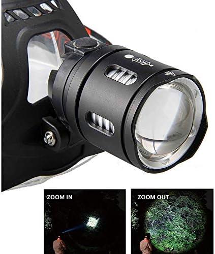 dingtian headlamp 150000lm Usb Headlight Led Headlamp Head Lamp 18650 Head Flashlight Torch Lantern For Outdoor Camping Fishing