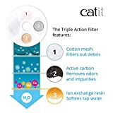 Catit Senses 2.0 Cat Water Fountain Filters, Cat