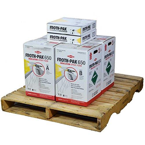 Froth Pak Dow 650 2 Spray Foam Insulation Kits Class A
