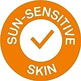 Riemann P20 Sun Cream For Kids SPF50+ 100 ml Long