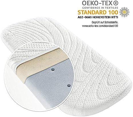 Alvi Colchón para capazo - TENCEL® & Dry - 75x33 cm / Funda antihumedad / Espuma perforada / Cámara de aire 3D / Hipoalergénico / Sin sustancias nocivas