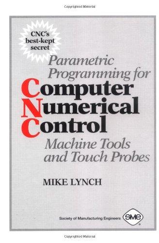 macro b programming - 3