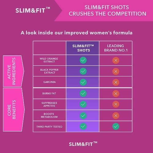 Slim&Fit Shots - The Only Working Weight Loss Pills for Women - Appetite Suppressant, Fat Burner and Metabolism Booster with L-Arginine, Garcinia Cambogia and Guarana - 9 Weeks Supply 8