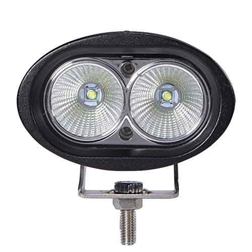 Oval Led Fog Lights in US - 2