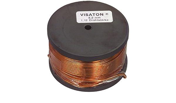 Amazon.com : Visaton Lr Ferrit Coil 6.8 Mh [VS-LR6.8MH] : Camera & Photo