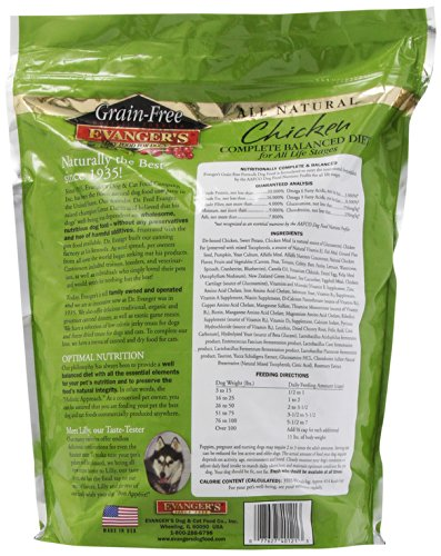 Whole Dog Journal Dog Food Review