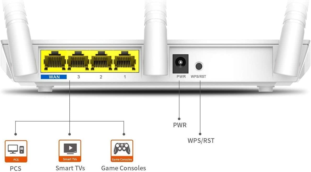 Tenda F3 - Router WiFi (300 Mbps) Color Blanco