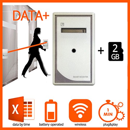 SMART COUNTER DATA: memory for 365 days. Transferring data to a PC using microSD card. Statistics of visits by days and hours with time stamp visits. Infrared people counter -