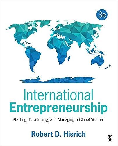 nature of international entrepreneurship slideshare