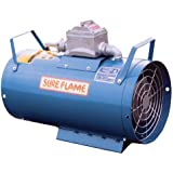 Sure Flame Explosion Proof 12 Utility Blower 1 HP 2900 CFM