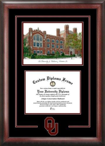 - Campus Images University of Oklahoma Spirit Graduate Frame