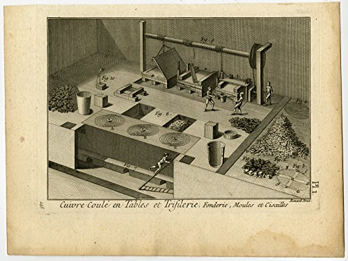 6 Antique Prints-CUIVRE-COPPER-WIRE-FOUNDRY-MOLDS-FURNACE-Diderot-Benard-1779 ()