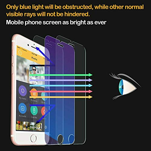 For iPhone 8 Plus, iPhone 7 Plus, Anti Blue Light [Eye Protection] Tempered Glass Screen Protector, ZenHoo