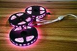 RGBZONE 2 Pack 5 Pin 1 to 3 Female LED RGBW RGBWW