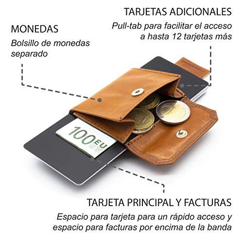 df9991a2c0499 Jaimie Jacobs Nano Boy Pocket Minimalist Wallet Kreditkartenetui Geldbörse  Textil Kleiner Geldbeutel Schmaler Kartenhalter Mini Portemonee
