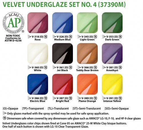[Amaco Velvet Underglaze Set 4 - Set of 12 Colors - 2 Oz. Jars] (Four Glaze Color)