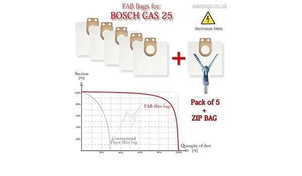 Bosch GAS 25 bolsas de filtro (+ 5 bolsas 1 ZIP bolsa) *** Nuevo! *** De repuesto para aspiradora: Amazon.es: Bricolaje y herramientas