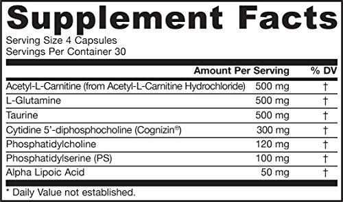 Jarrow Formulas - Neuro Optimizer, 120 capsules