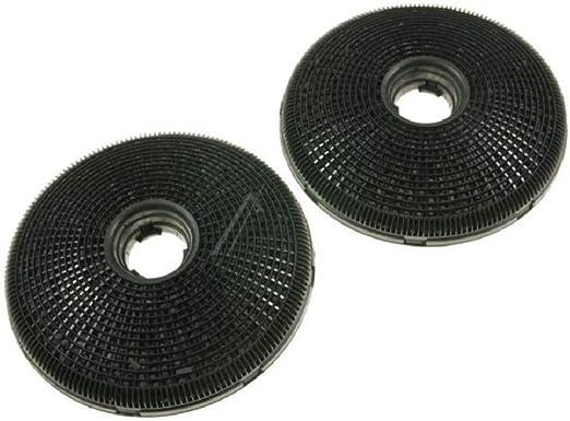 Zanussi ECFB02 Cooker hood filter accesorio para campana de estufa - Accesorio para chimenea (Cooker hood filter, Negro, Fibra de carbono, Zanussi, ZHC92462XA, ZHC62462XA, 190 mm): Amazon.es: Hogar