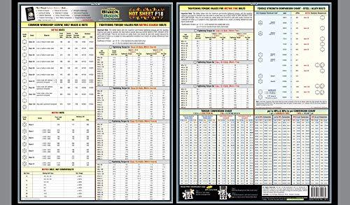 Fastener Tech Sheet, Metric Torque Values