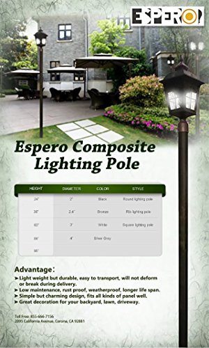 Outdoor Lighting Distribution Panel in Florida - 1