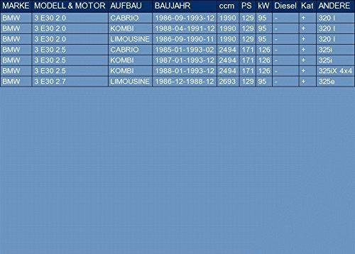 f/ür 3 E30 2.0 2.5 2.7 CABRIO KOMBI LIMOUSINE 129//171hp 1985-1993 ETS-EXHAUST 117 Endtopf Auspuff