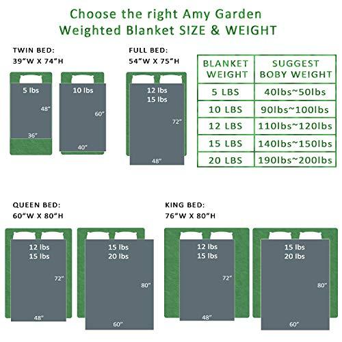 Amy Garden for 2.0 Children Blanket