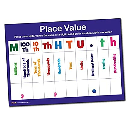 Primary Teaching Services Ltd Glossy Wipe-Clean Place Value