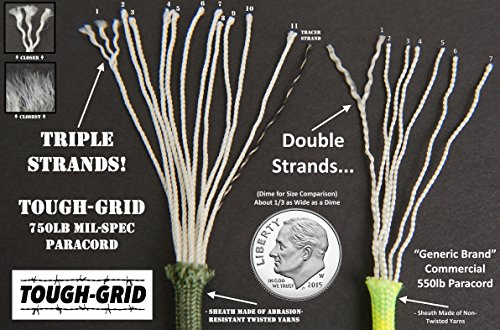 TOUGH-GRID 750lb Camo Green Paracord/Parachute Cord - Genuine Mil Spec Type IV 750lb Paracord Used by The US Military (MIl-C-5040-H) - 100% Nylon - Made in The USA. 50Ft. - Camo Green by TOUGH-GRID (Image #3)